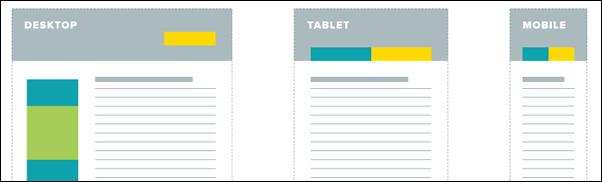 60+ Responsive Web Design Tutorial Roundup – Spoil Your Mobile visitors!