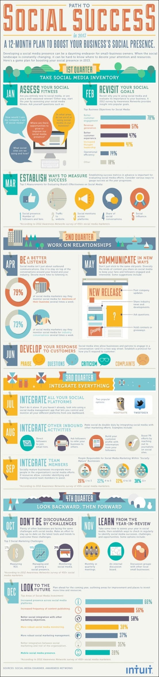 manage-social-media-the-easy-way