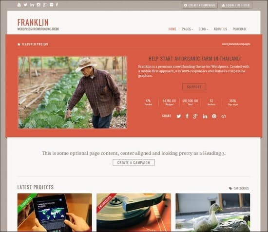 It is a premium crowdfunding WordPress theme, very responsive, crisp retina graphics and also multilingual.