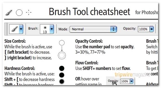 40 Cheat Sheets For Web Designers
