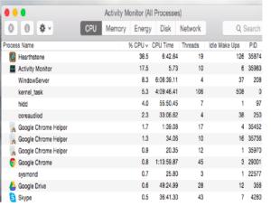 Speed Up a Slow Mac