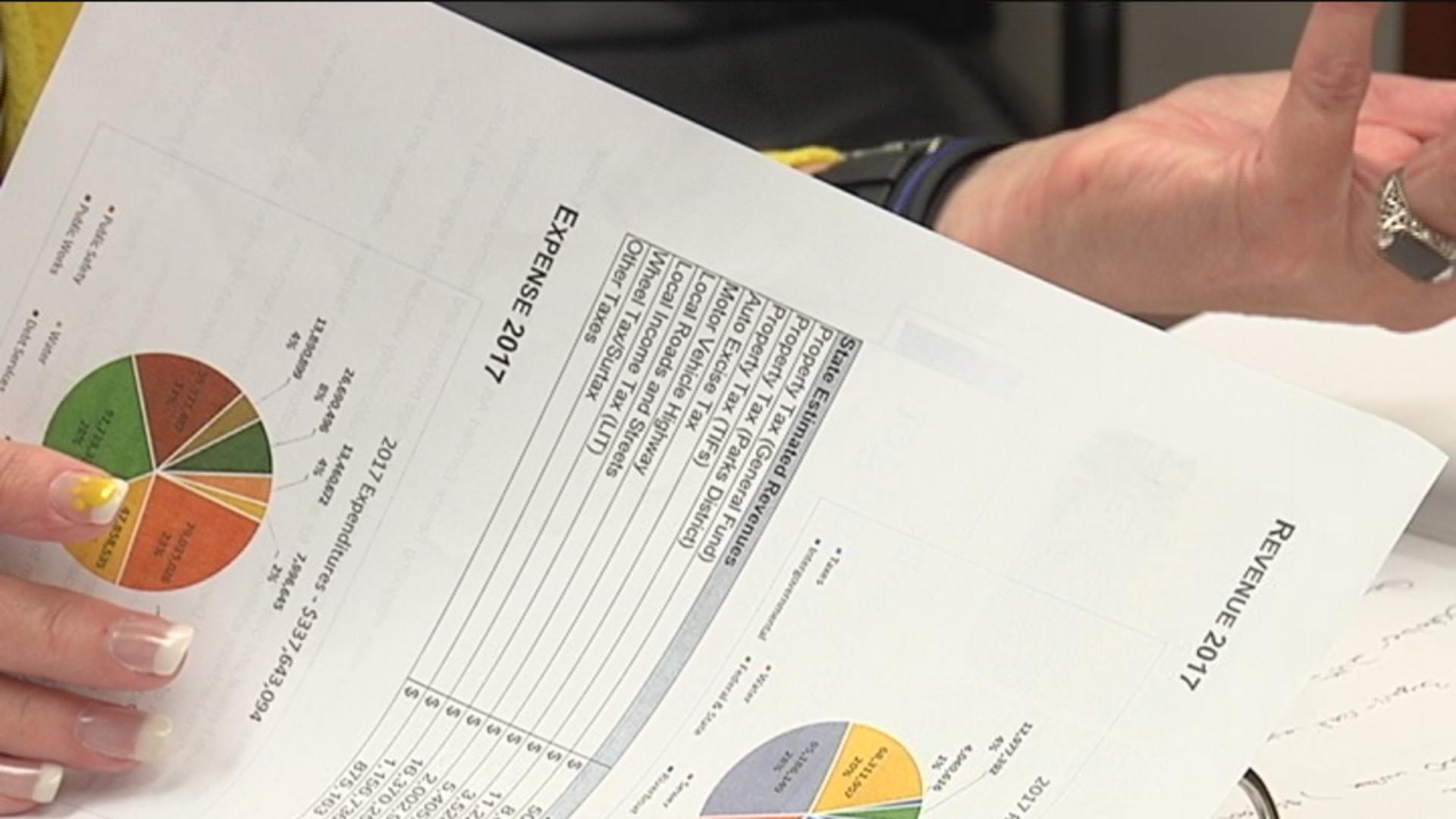 proposed budget 1_1471387070592.jpg