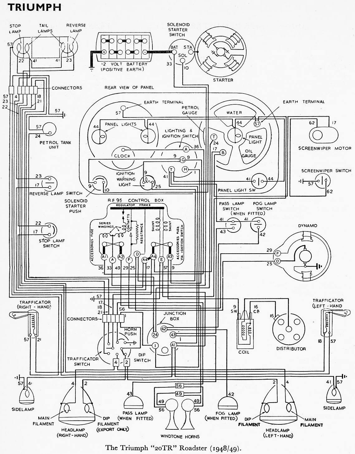 Autohelm Wiring Diagram