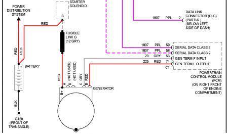 62217_Alt_3?resize=450%2C265 diagrams 420300 cavalier wiring diagram solved 97 cavalier 97 cavalier wiring diagram at bakdesigns.co