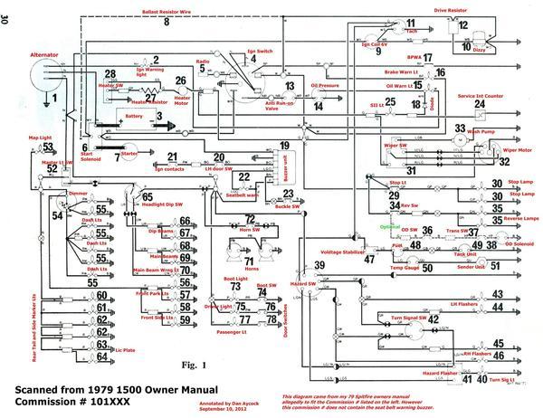 triumph spitfire wiring diagram 1t schwabenschamanen de \u2022 1979 MGB Electrical Wiring triumph car wiring diagrams name wiring diagram rh 2 13 glock psychologie de triumph spitfire 1500 wiring diagram triumph spitfire mk4 wiring diagram