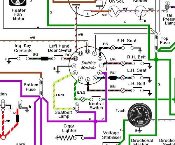 76 triumph tr6 wiring diagram explained wiring diagrams rh dmdelectro co 1972 Triumph TR6 Wiring-Diagram TR6 Wiring Schematic