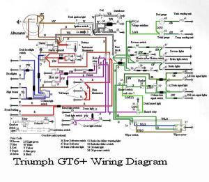 Triumph Spitfire Mk3 Wiring Diagram  Somurich