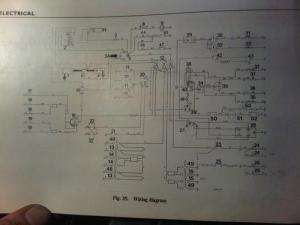 Wiring Diagrams Early Cars : Spitfire & GT6 Forum : Triumph Experience Car Forums : The Triumph