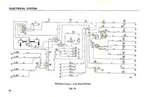 Wiring Diagrams Early Cars : Spitfire & GT6 Forum
