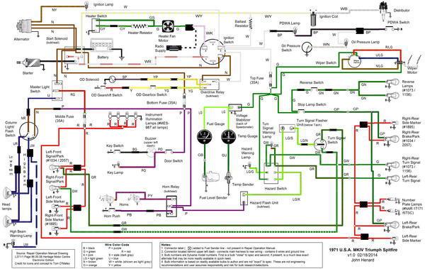 Triumph Wiring Diagram | hobbiesxstyle | Spitfire Wire Harness Diagram |  | hobbiesxstyle