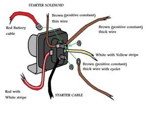 Starter Solenoid where too's : Spitfire & GT6 Forum