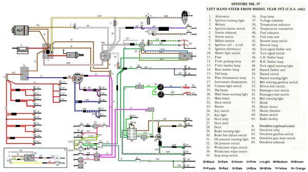 spitfire wire harness diagram