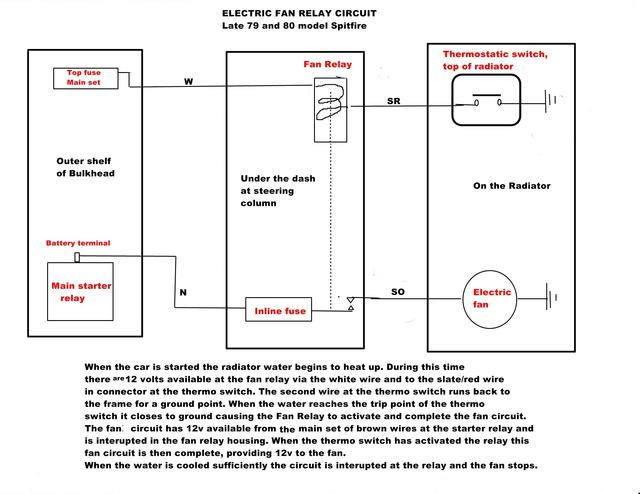 cooling fan wiring  spitfire  gt6 forum  triumph