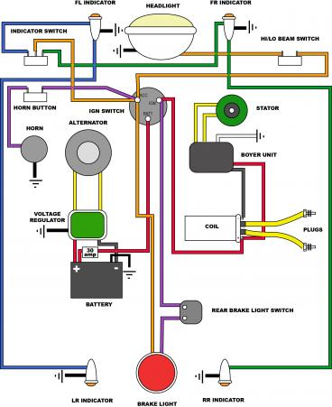 chopper bobber wiring diagram wiring diagram custom chopper wiring harness diagram and hernes