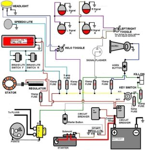 09 Speedy Wiring Diagram  Triumph Forum: Triumph Rat