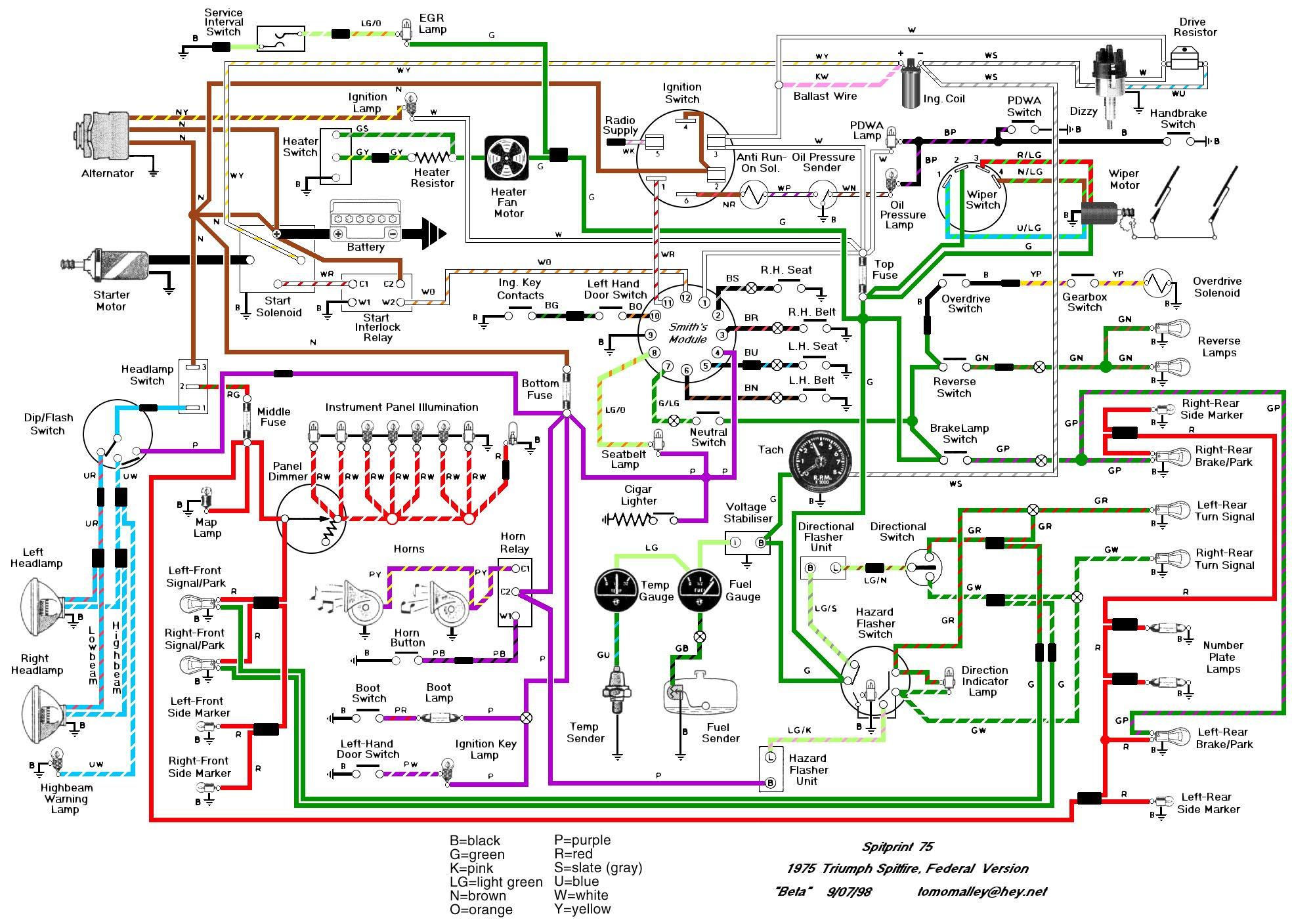 2000 Camaro Steering Column Schematics