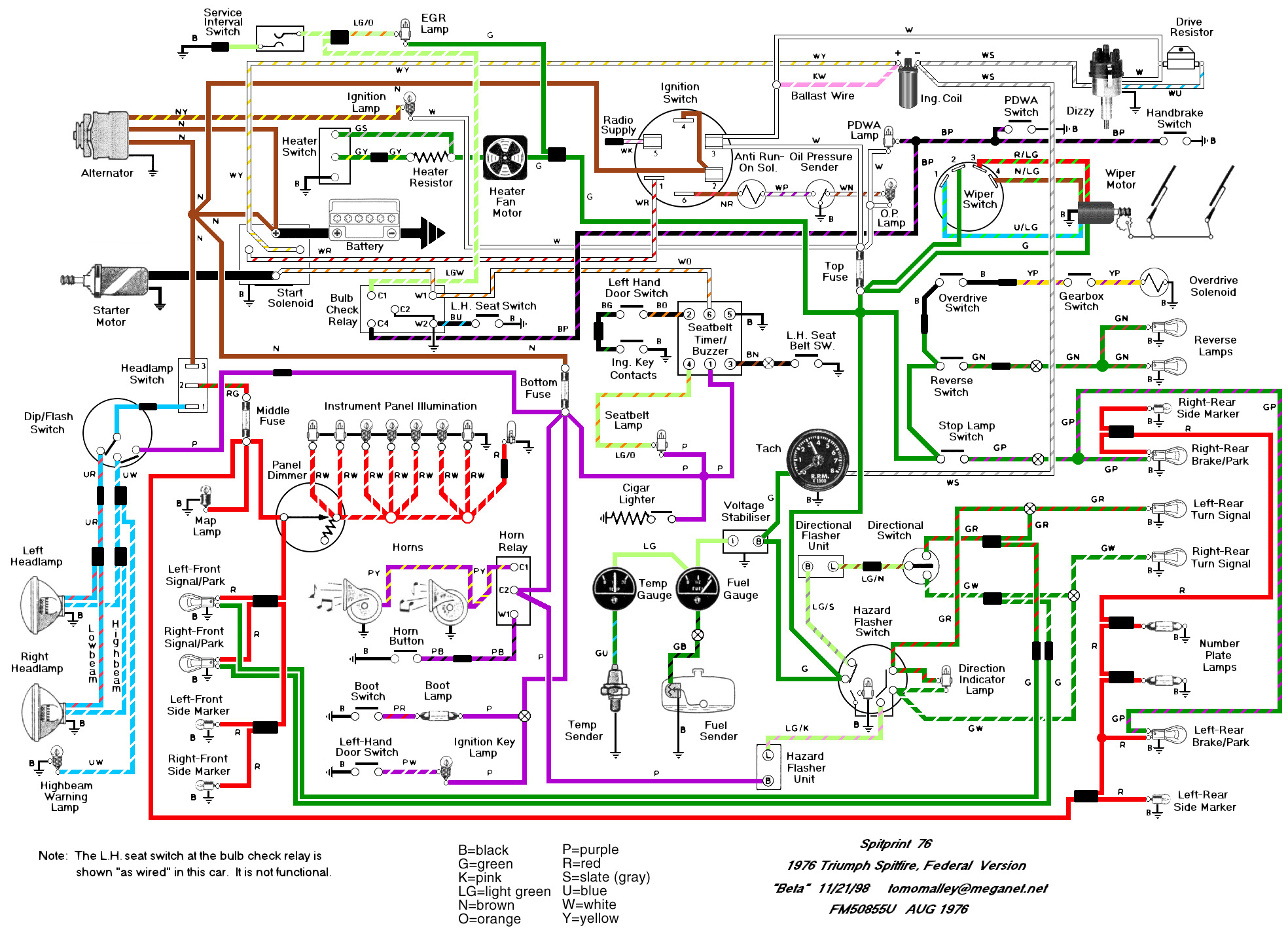 Cartoon Black And White Living Room as well 1972 Mgb Ignition Wiring Diagram furthermore 79 Mg Midget Wiring Diagram further Mgb wd also Residential Electrical Panel Parts Diagram. on triumph spitfire distributor wiring diagram