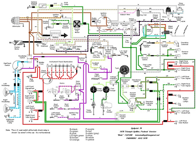 automotive wiring diagrams explained wiring diagram electrical wiring tutorial wire diagram