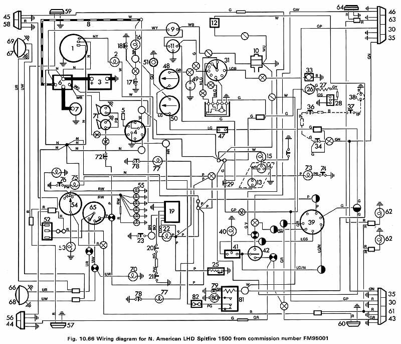 Diagram Mgb Wiring Diagram Pdf Diagram Schematic Circuit Ellis