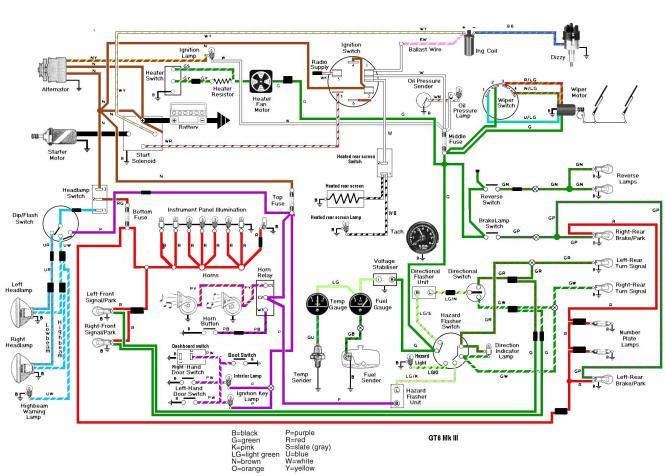 triumph wiring diagram wiring diagram 1971 triumph t120r wiring diagram jodebal