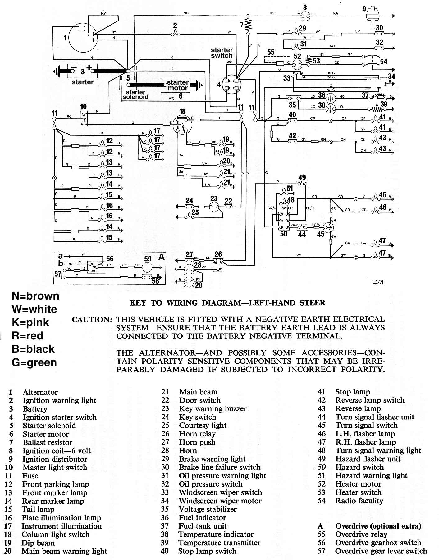 Spitfire Hazard Circuit Diagram For 69 Spitfire