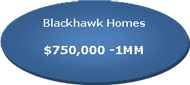 Blackhawk Home Listings between 750K & 1MM