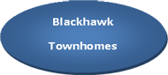 Patio Homes and Townhomes for sale in Blackhawk