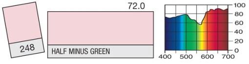 FILTRE LEE FILTERS 248 HALF MINUS GREEN 1/2 (feuille)