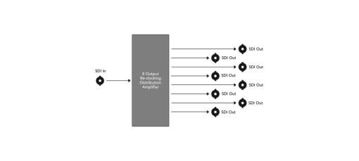 Blackmagic Design Mini Converter SDI Distribution 4K - Convertisseur