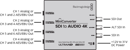 Blackmagic Design Mini Converter SDI to Audio 4K - Convertisseur