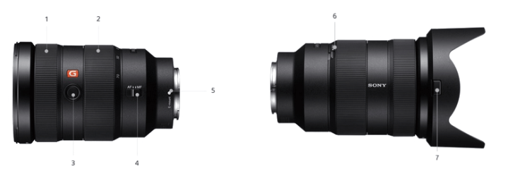 Sony FE 24-70mm F2.8 G MASTER - Objectif