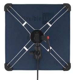 KIT PANNEAU LED FLEXIBLE FOMEX 1'X1' FL600 MONTURE V