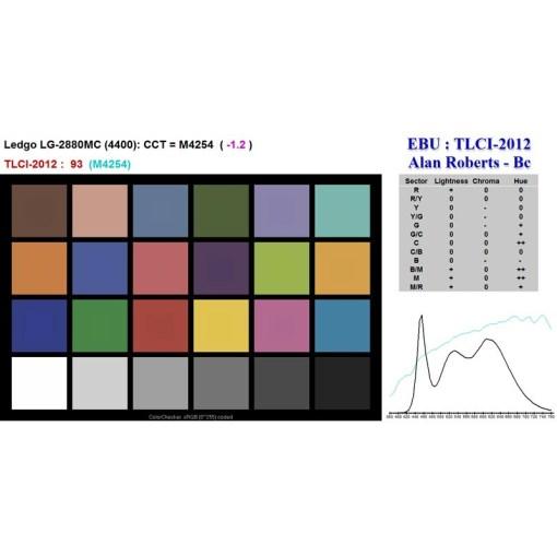 Ledgo LG-T2880LMC - ultra-matte Bi-couleur 288W