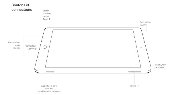 boutons de l'pad apple wifi 32