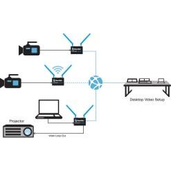 NEWTEK CONNECT SPARK HDMI