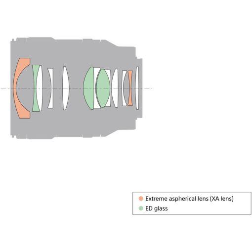 Sony FE 24mm F1.4 G Master - Objectif
