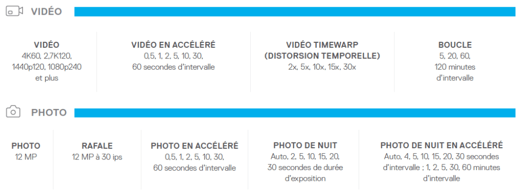 informations photo et vidéo de la gopro hero7 black