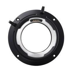 Canon PM-V1 - kit monture PL