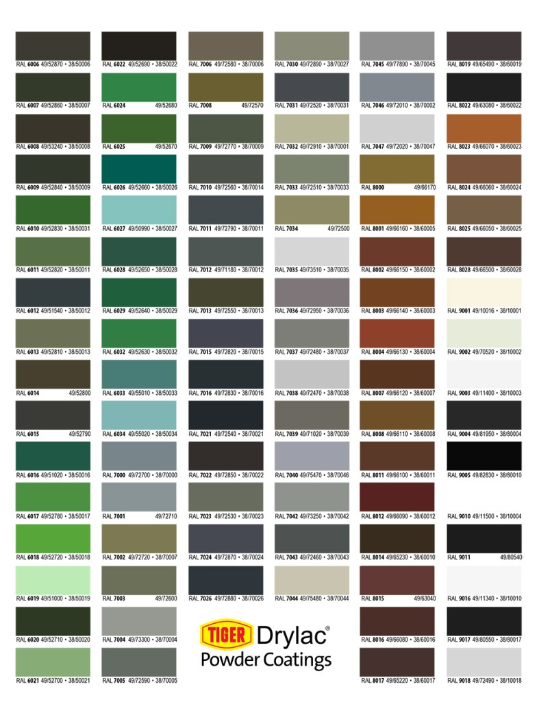 Ppg Ral Color Chart Mountainstyleco