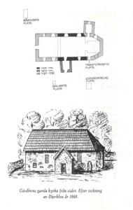 gamla_kyrkan