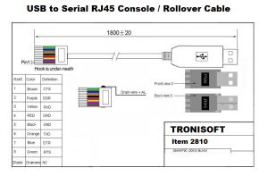 USB to Serial RJ45 Cable for Console (FTDI FT232R  180m