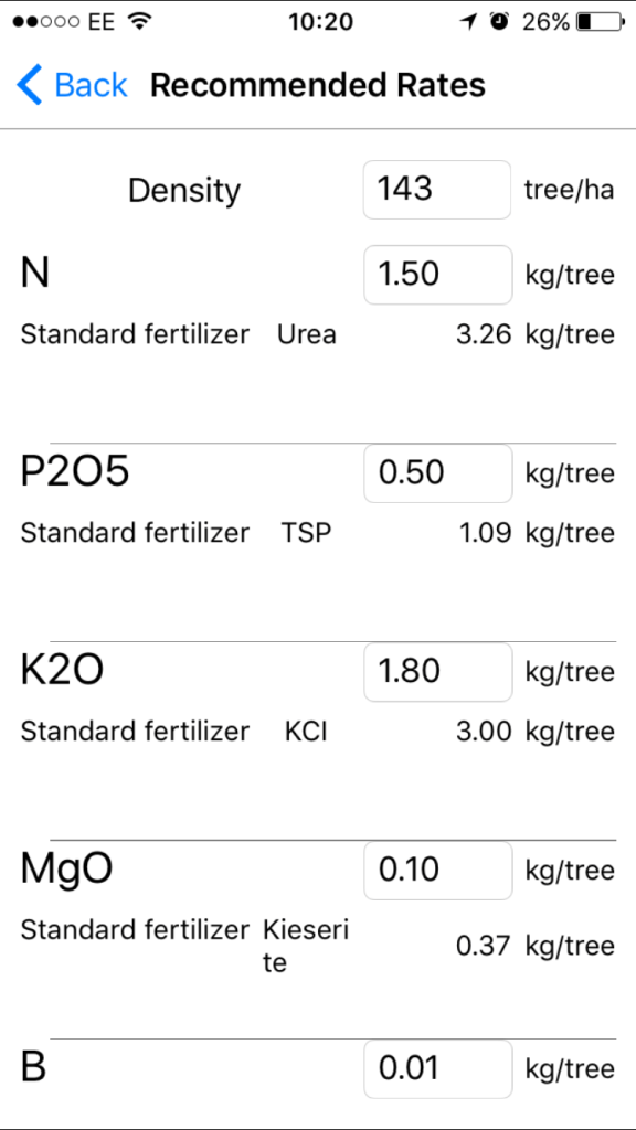 4. Recommended Rates - Fertilizer Chooser App