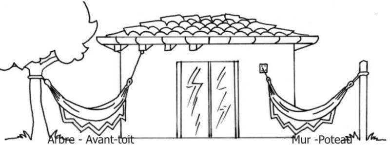 comment accrocher un hamac sans arbres