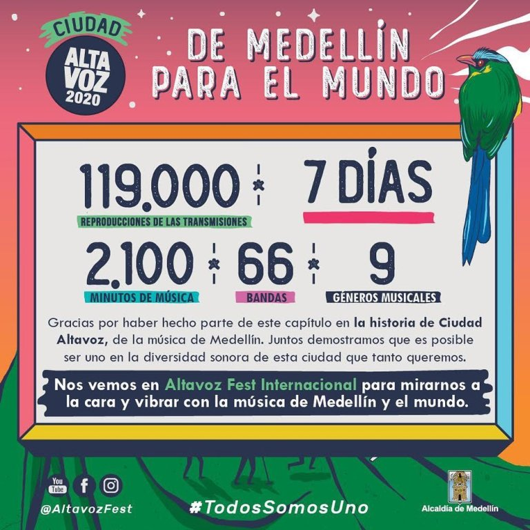 Medellin nos mostró lo mejor de su música en Ciudad Altavoz 2020