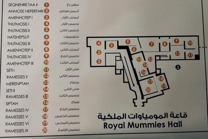 ESQUEMA DE LAS SALAS DE LAS MOMIAS EN EL MUSEO NMEC EN EL CAIRO