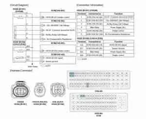 P0030 – Heated oxygen sensor (HO2S) 1, bank 1, heater control circuit malfunction