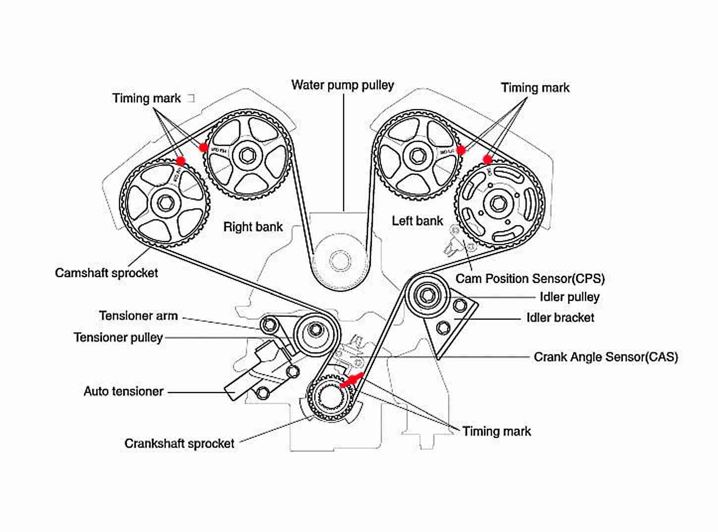 audi q7 fuel pressure sensor location
