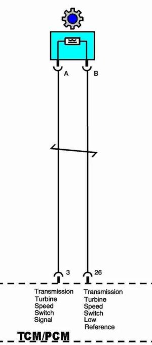 P0715 – Turbine shaft speed (TSS) sensor circuit malfunction – TroubleCodes