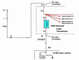 P0785 – Shifttiming solenoid circuit malfunction