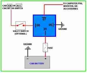 P0615 – Starter motor relay circuit malfunction – TroubleCodes